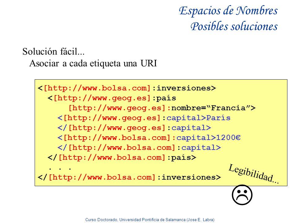 Curso Doctorado, Universidad Pontificia de Salamanca (Jose E. Labra) Espacios de Nombres Posibles soluciones <[http://www.geog.es]:país [http://www.ge