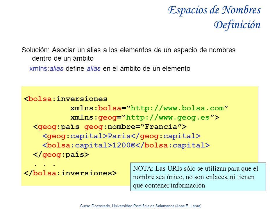Curso Doctorado, Universidad Pontificia de Salamanca (Jose E. Labra) Espacios de Nombres Definición Solución: Asociar un alias a los elementos de un e
