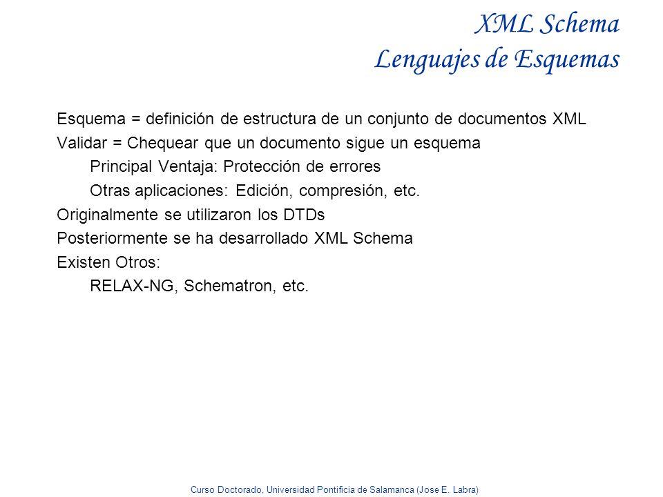 Curso Doctorado, Universidad Pontificia de Salamanca (Jose E. Labra) XML Schema Lenguajes de Esquemas Esquema = definición de estructura de un conjunt