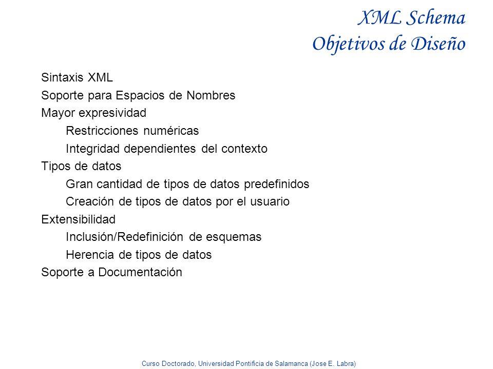Curso Doctorado, Universidad Pontificia de Salamanca (Jose E. Labra) XML Schema Objetivos de Diseño Sintaxis XML Soporte para Espacios de Nombres Mayo