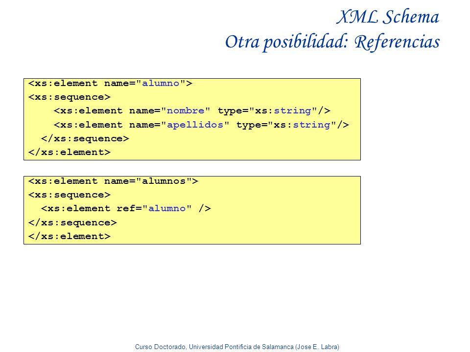 Curso Doctorado, Universidad Pontificia de Salamanca (Jose E. Labra) XML Schema Otra posibilidad: Referencias