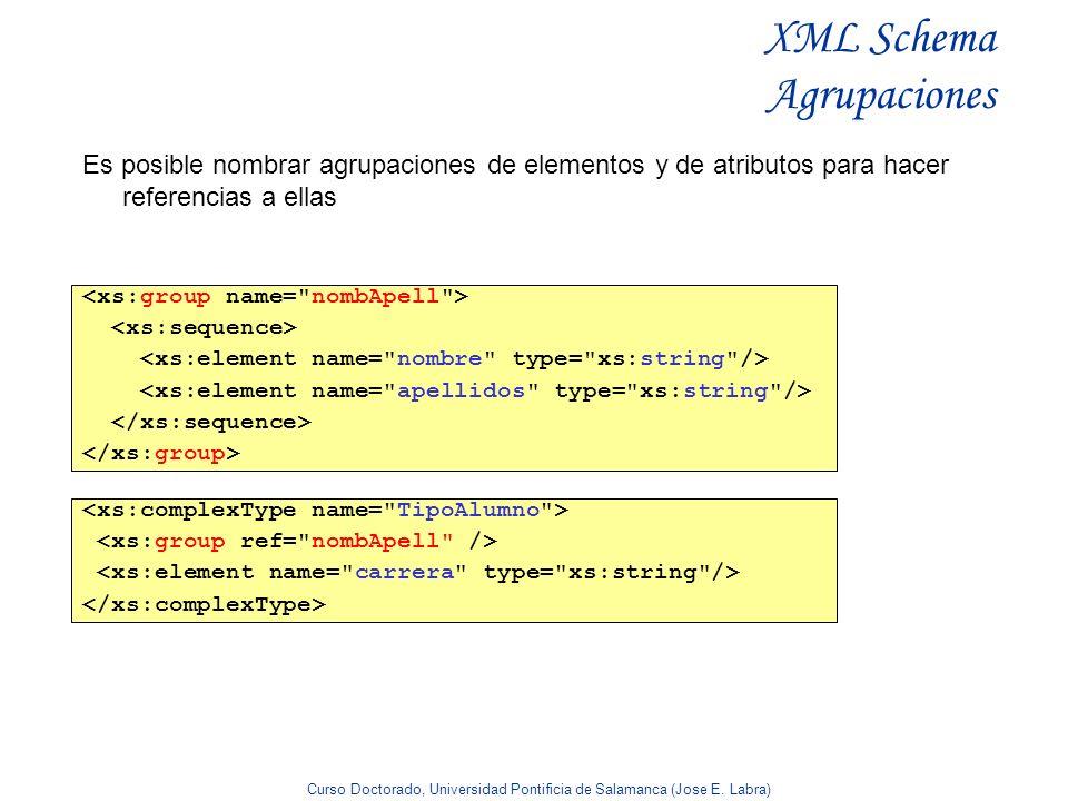 Curso Doctorado, Universidad Pontificia de Salamanca (Jose E. Labra) XML Schema Agrupaciones Es posible nombrar agrupaciones de elementos y de atribut