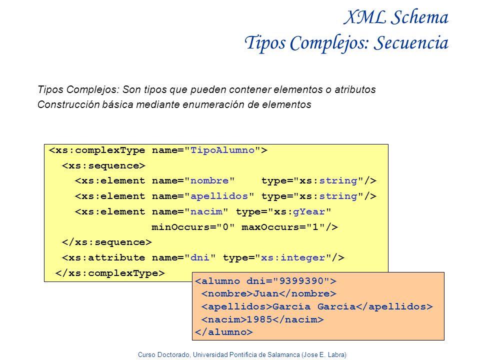 Curso Doctorado, Universidad Pontificia de Salamanca (Jose E. Labra) XML Schema Tipos Complejos: Secuencia Tipos Complejos: Son tipos que pueden conte
