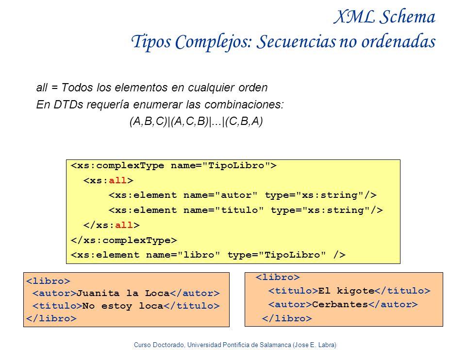 Curso Doctorado, Universidad Pontificia de Salamanca (Jose E. Labra) XML Schema Tipos Complejos: Secuencias no ordenadas all = Todos los elementos en