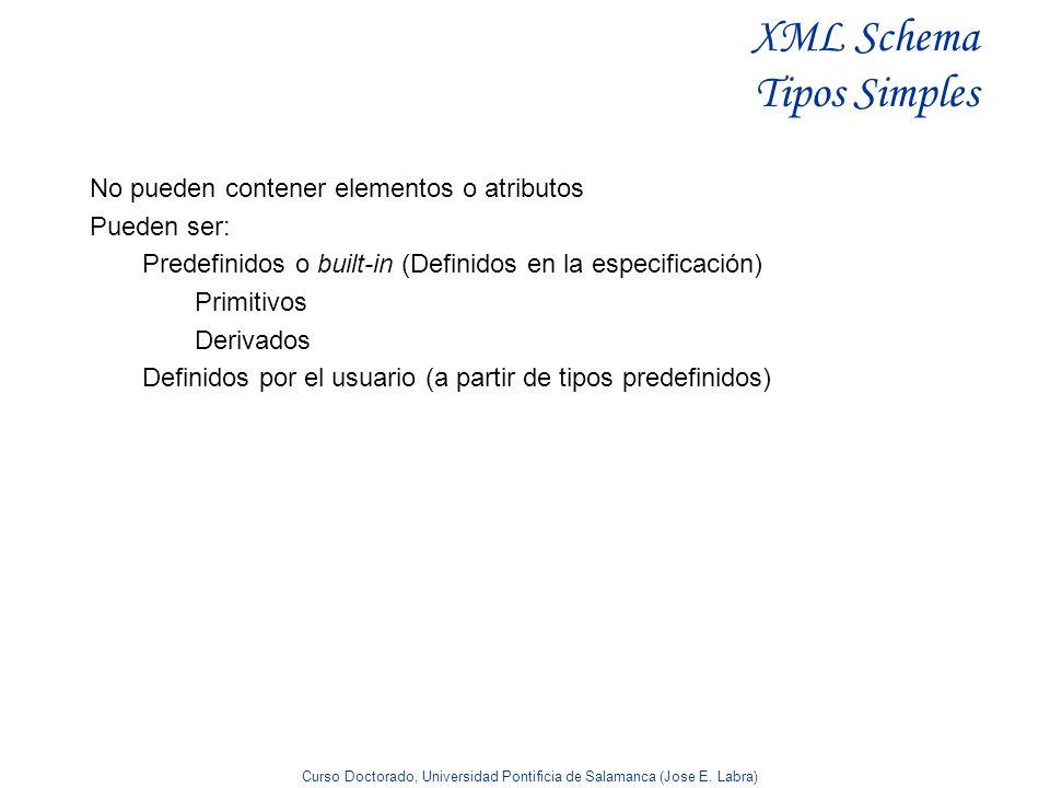 Curso Doctorado, Universidad Pontificia de Salamanca (Jose E. Labra) XML Schema Tipos Simples No pueden contener elementos o atributos Pueden ser: Pre