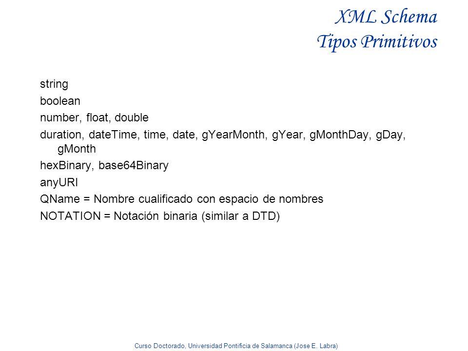 Curso Doctorado, Universidad Pontificia de Salamanca (Jose E. Labra) XML Schema Tipos Primitivos string boolean number, float, double duration, dateTi