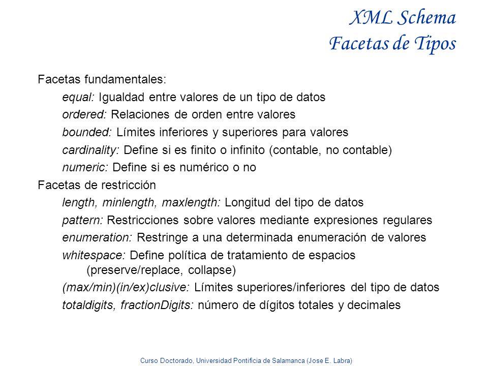 Curso Doctorado, Universidad Pontificia de Salamanca (Jose E. Labra) XML Schema Facetas de Tipos Facetas fundamentales: equal: Igualdad entre valores