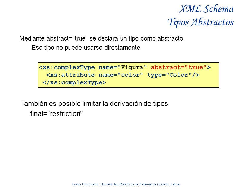 Curso Doctorado, Universidad Pontificia de Salamanca (Jose E. Labra) XML Schema Tipos Abstractos Mediante abstract=