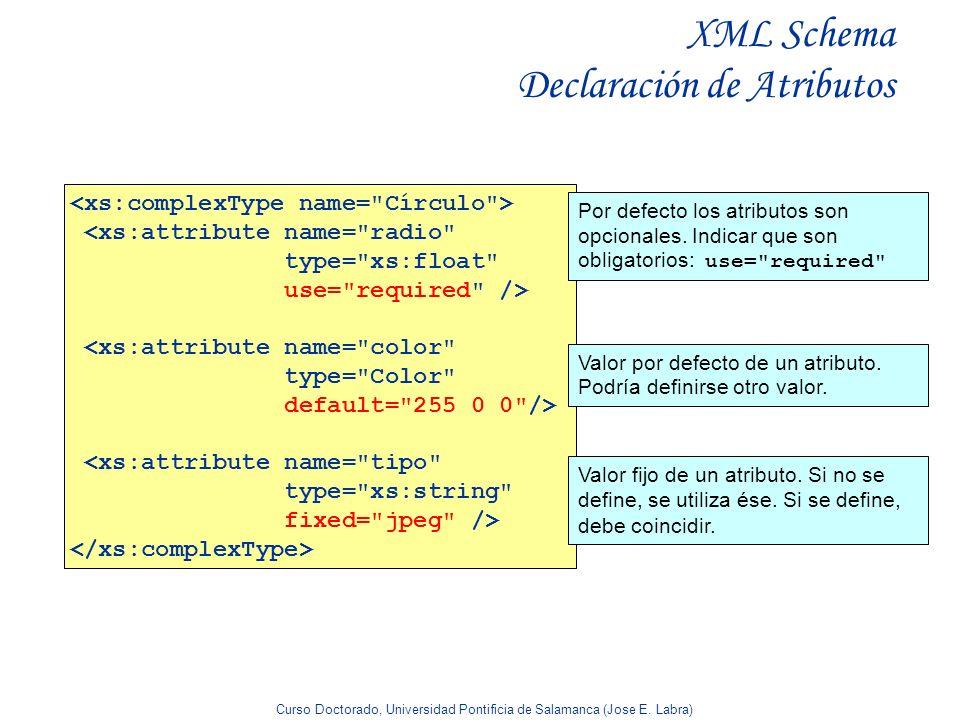 Curso Doctorado, Universidad Pontificia de Salamanca (Jose E. Labra) XML Schema Declaración de Atributos <xs:attribute name=