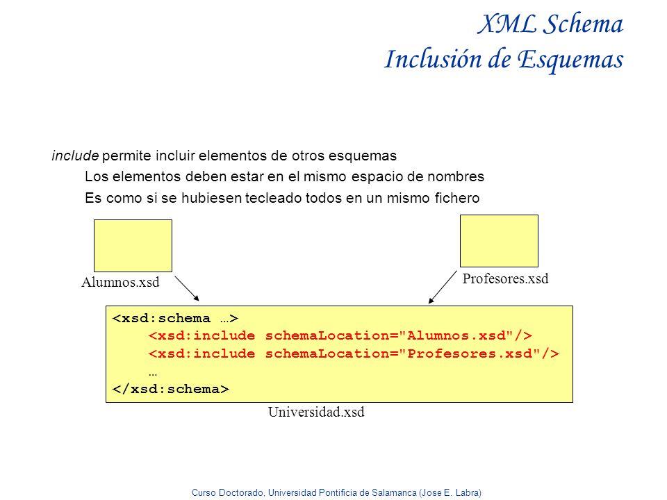 Curso Doctorado, Universidad Pontificia de Salamanca (Jose E. Labra) XML Schema Inclusión de Esquemas include permite incluir elementos de otros esque
