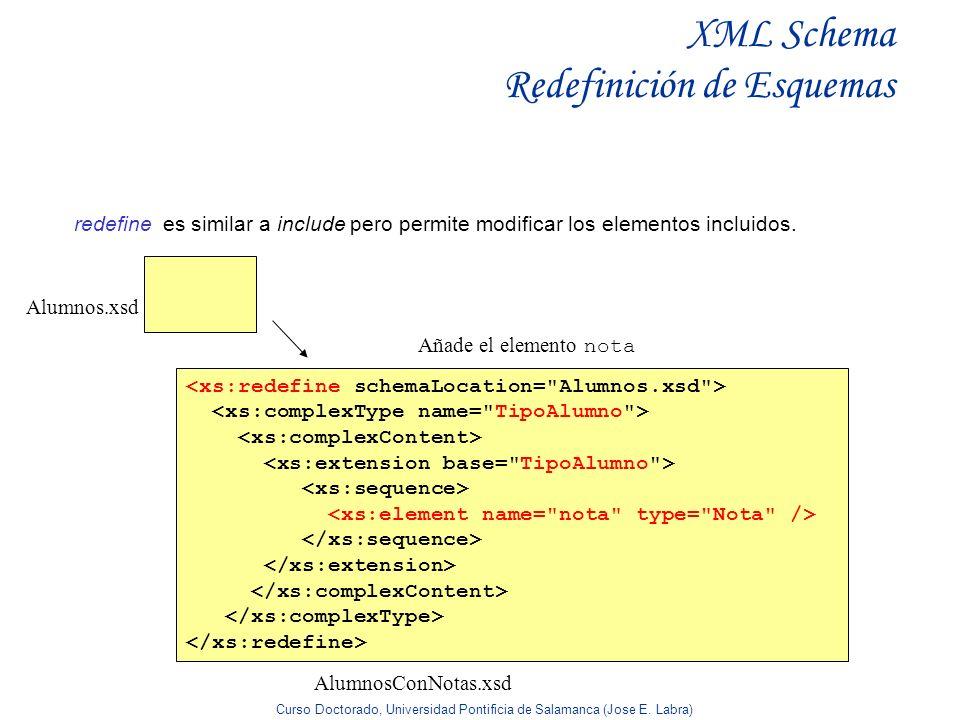 Curso Doctorado, Universidad Pontificia de Salamanca (Jose E. Labra) XML Schema Redefinición de Esquemas redefine es similar a include pero permite mo