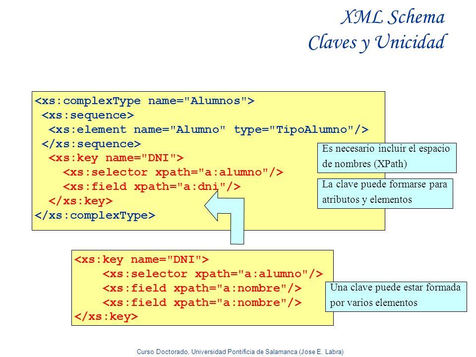 Curso Doctorado, Universidad Pontificia de Salamanca (Jose E. Labra) XML Schema Claves y Unicidad Es necesario incluir el espacio de nombres (XPath) L