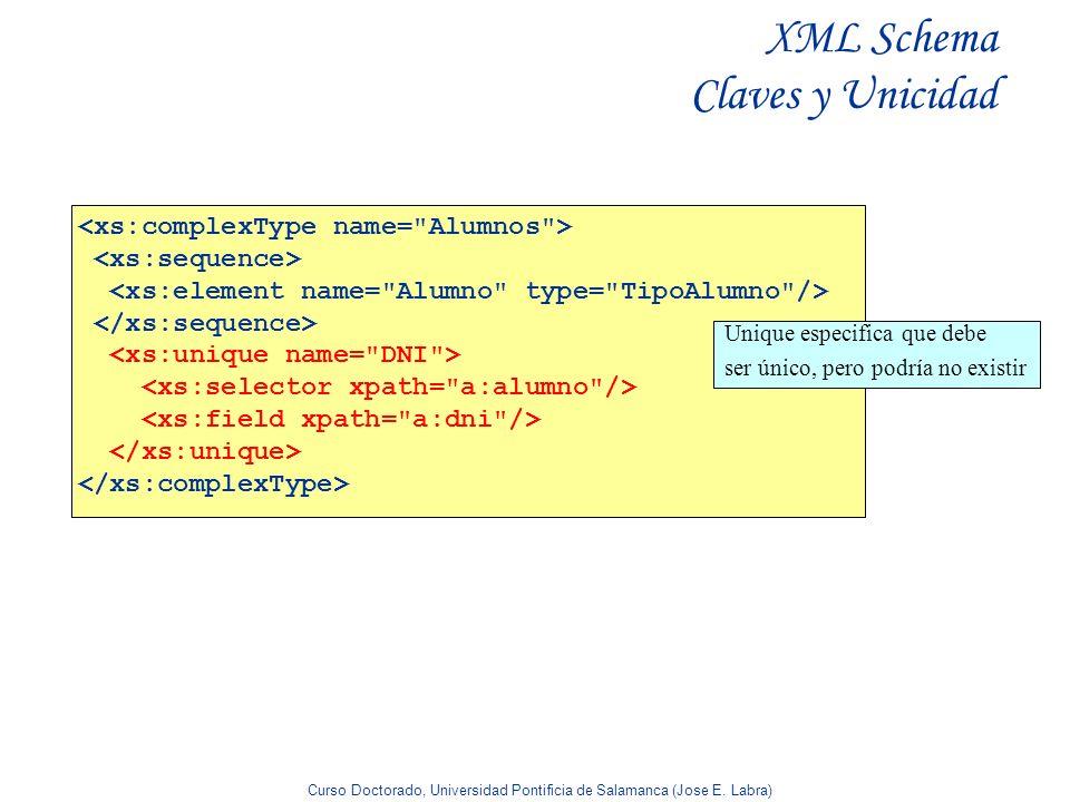 Curso Doctorado, Universidad Pontificia de Salamanca (Jose E. Labra) XML Schema Claves y Unicidad Unique especifica que debe ser único, pero podría no