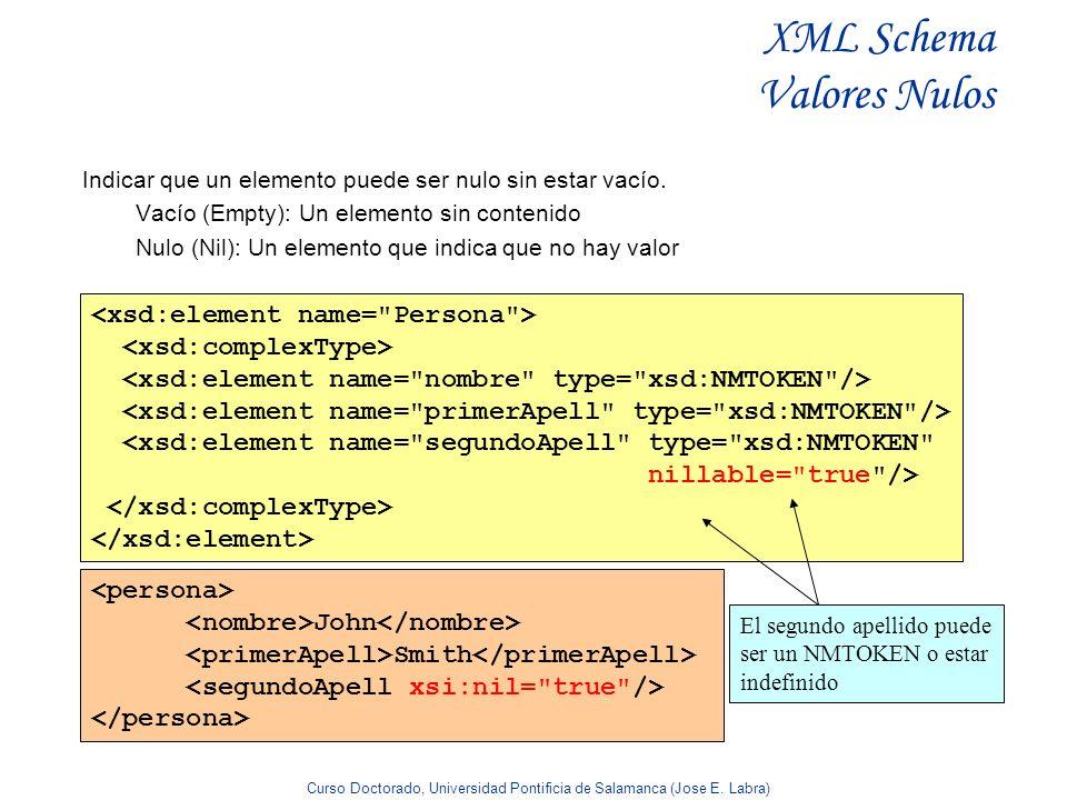 Curso Doctorado, Universidad Pontificia de Salamanca (Jose E. Labra) XML Schema Valores Nulos Indicar que un elemento puede ser nulo sin estar vacío.