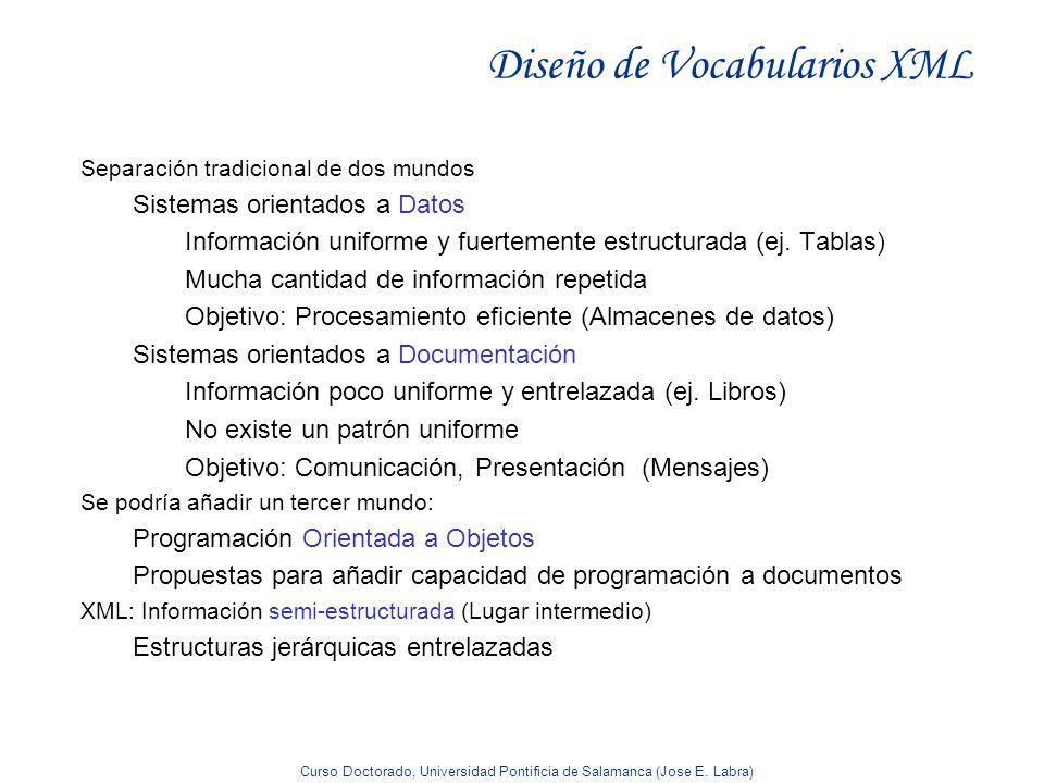Curso Doctorado, Universidad Pontificia de Salamanca (Jose E. Labra) Diseño de Vocabularios XML Separación tradicional de dos mundos Sistemas orientad