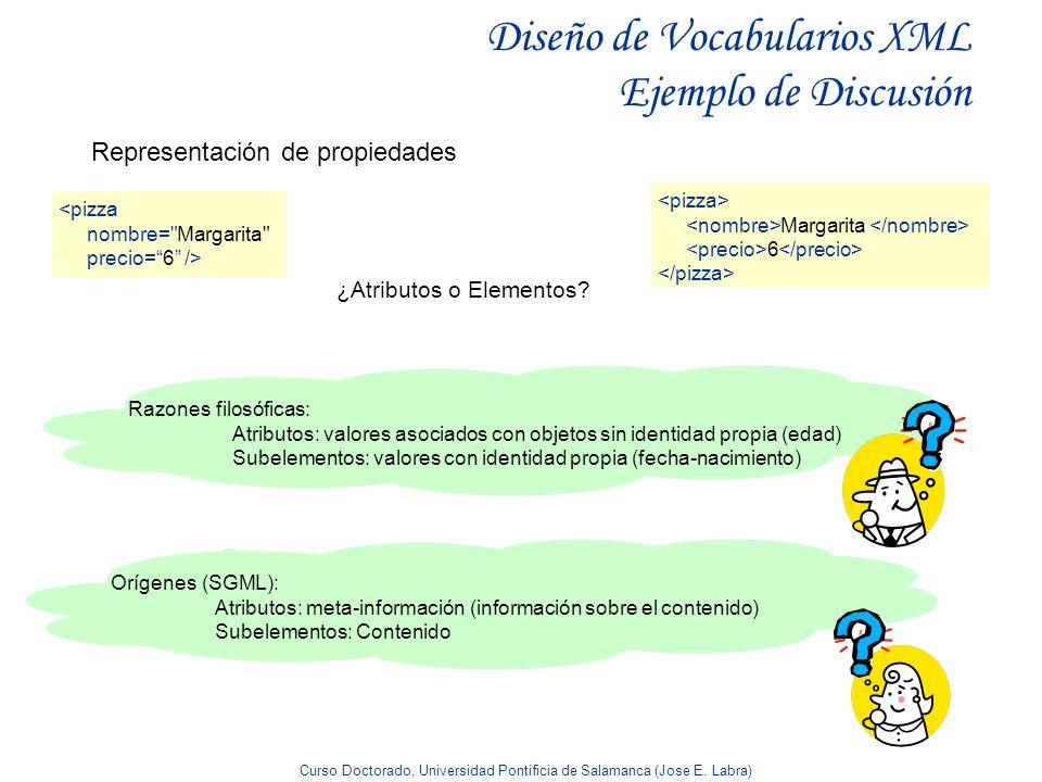 Curso Doctorado, Universidad Pontificia de Salamanca (Jose E. Labra) Diseño de Vocabularios XML Ejemplo de Discusión ¿Atributos o Elementos? <pizza no