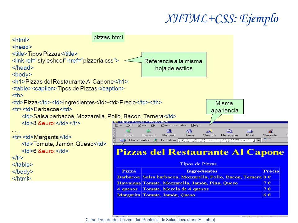 Curso Doctorado, Universidad Pontificia de Salamanca (Jose E. Labra) XHTML+CSS: Ejemplo Tipos Pizzas Pizzas del Restaurante Al Capone Tipos de Pizzas