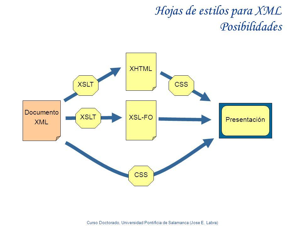 Curso Doctorado, Universidad Pontificia de Salamanca (Jose E. Labra) Hojas de estilos para XML Posibilidades Documento XML CSS Presentación XSLT XSL-F