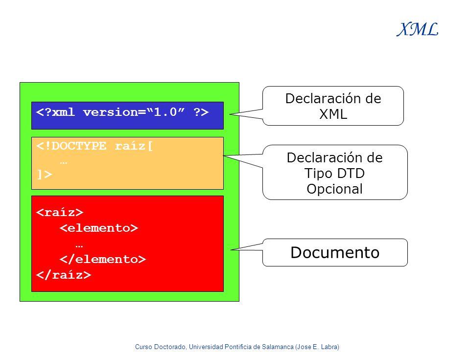 Curso Doctorado, Universidad Pontificia de Salamanca (Jose E. Labra) XML … <!DOCTYPE raíz[ … ]> Declaración de XML Declaración de Tipo DTD Opcional Do