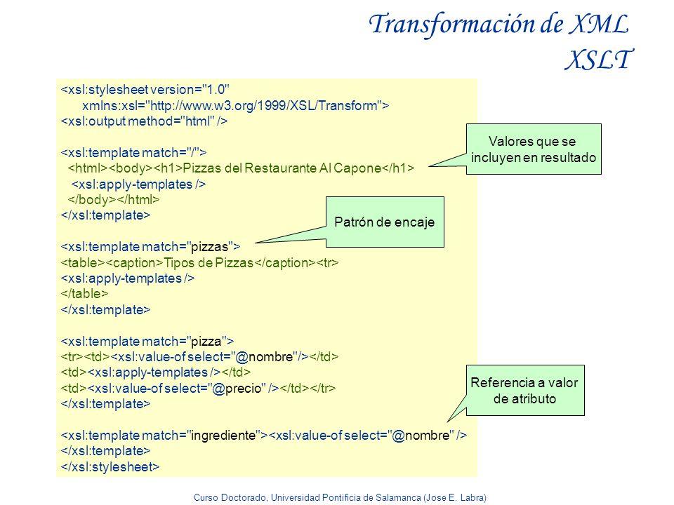 Curso Doctorado, Universidad Pontificia de Salamanca (Jose E. Labra) Transformación de XML XSLT <xsl:stylesheet version=