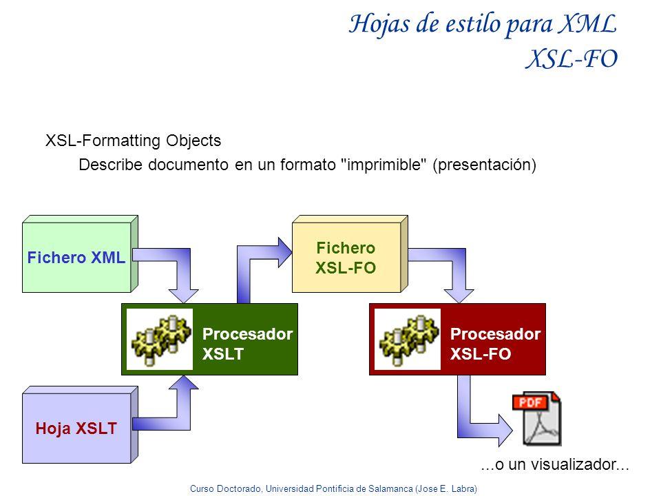Curso Doctorado, Universidad Pontificia de Salamanca (Jose E. Labra) Hojas de estilo para XML XSL-FO XSL-Formatting Objects Describe documento en un f