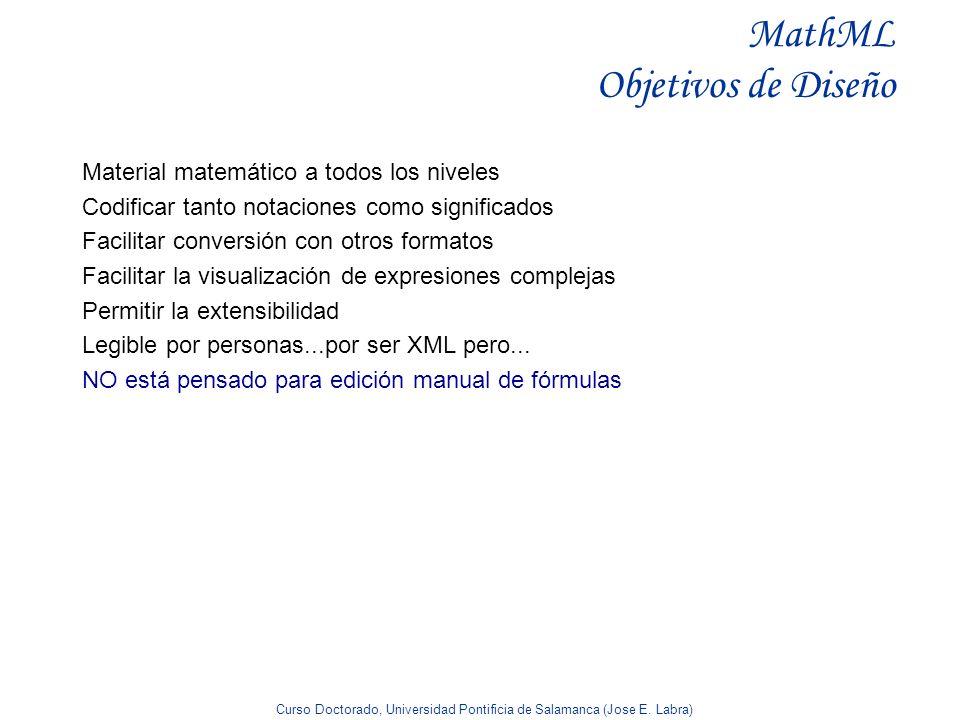Curso Doctorado, Universidad Pontificia de Salamanca (Jose E. Labra) MathML Objetivos de Diseño Material matemático a todos los niveles Codificar tant