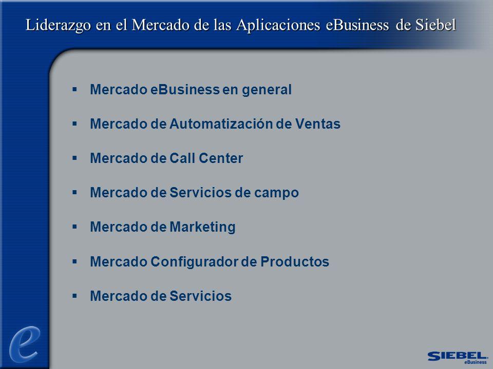 Liderazgo en el Mercado de las Aplicaciones eBusiness de Siebel Mercado eBusiness en general Mercado de Automatización de Ventas Mercado de Call Center Mercado de Servicios de campo Mercado de Marketing Mercado Configurador de Productos Mercado de Servicios