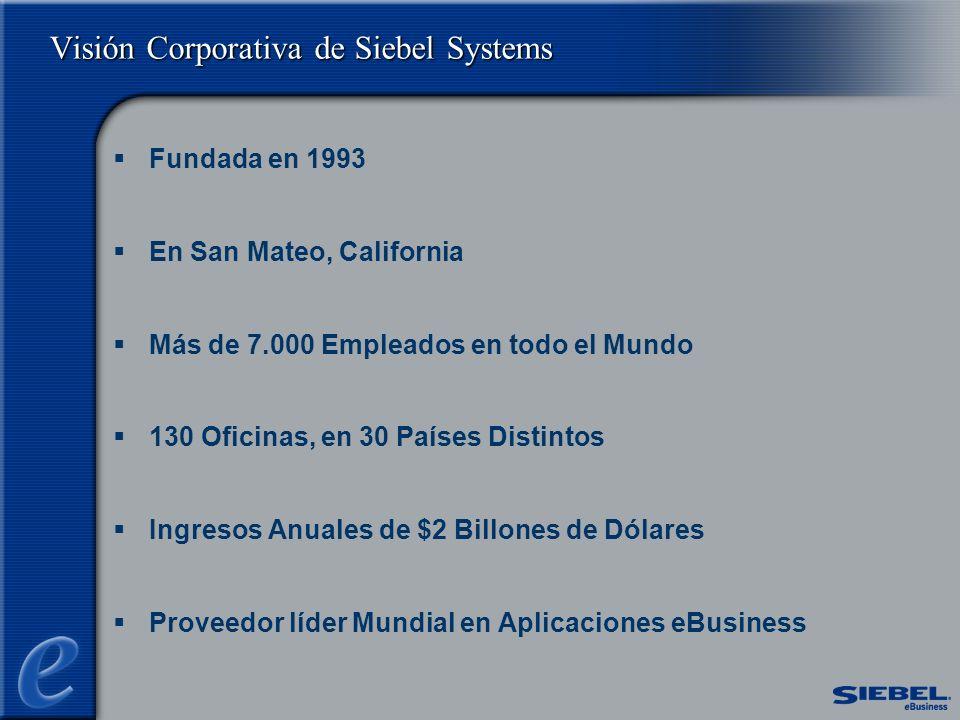 Visión Corporativa de Siebel Systems Fundada en 1993 En San Mateo, California Más de 7.000 Empleados en todo el Mundo 130 Oficinas, en 30 Países Distintos Ingresos Anuales de $2 Billones de Dólares Proveedor líder Mundial en Aplicaciones eBusiness
