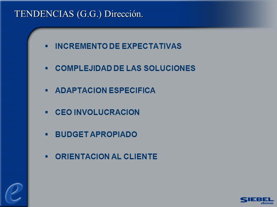 TENDENCIAS (G.G.) Dirección.