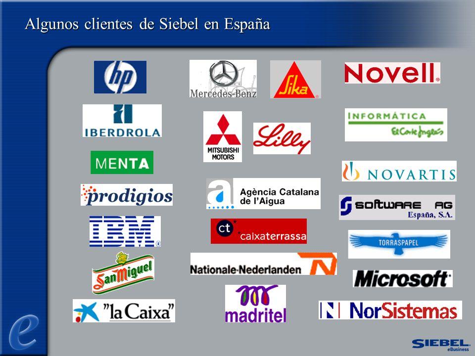 Call Center - Cuota de Mercado Q1 2001 2000 Q1 2001 60%72% Fuente: Siebel Analysis