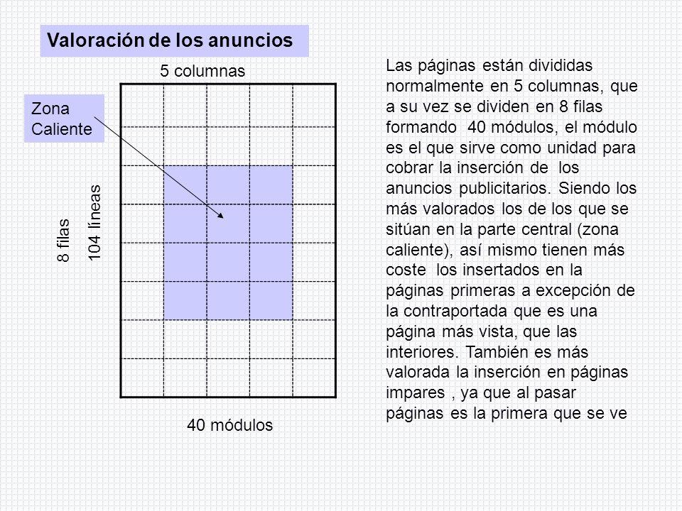 Las páginas están divididas normalmente en 5 columnas, que a su vez se dividen en 8 filas formando 40 módulos, el módulo es el que sirve como unidad p