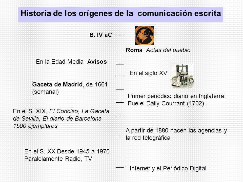 Historia de los orígenes de la comunicación escrita S. IV aC Roma Actas del pueblo En la Edad Media Avisos En el siglo XV Gaceta de Madrid, de 1661 (s