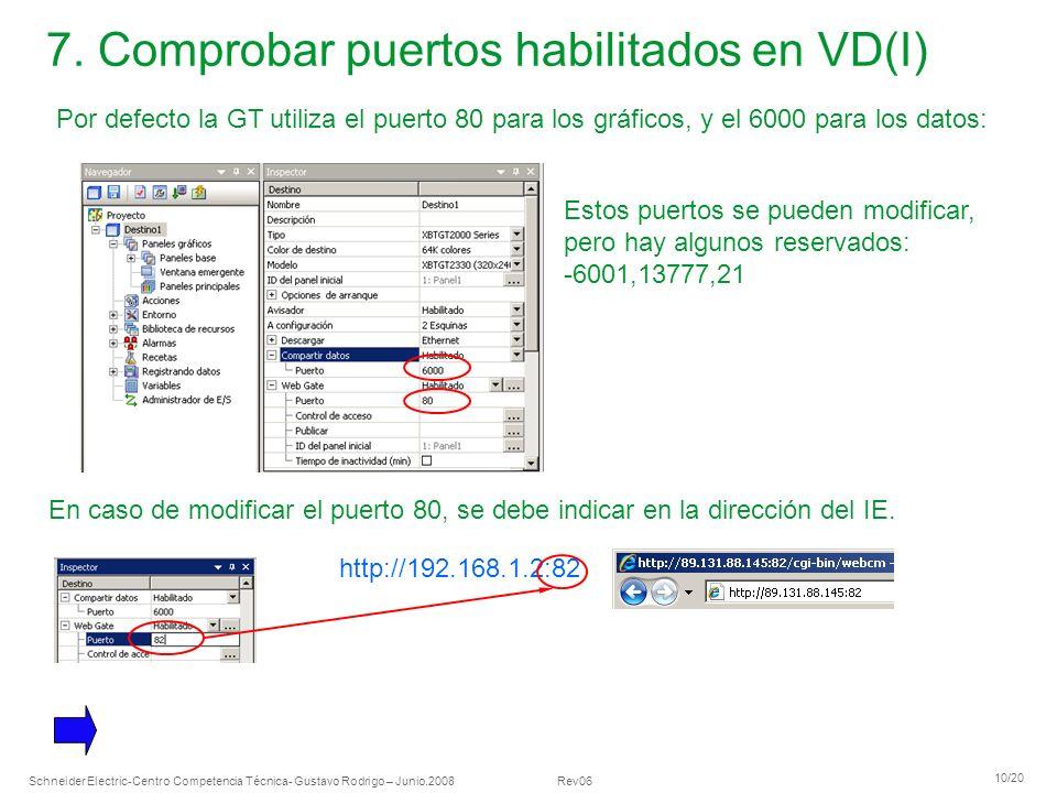 Schneider Electric 10/20 -Centro Competencia Técnica- Gustavo Rodrigo – Junio.2008 Rev06 7. Comprobar puertos habilitados en VD(I) http://192.168.1.2: