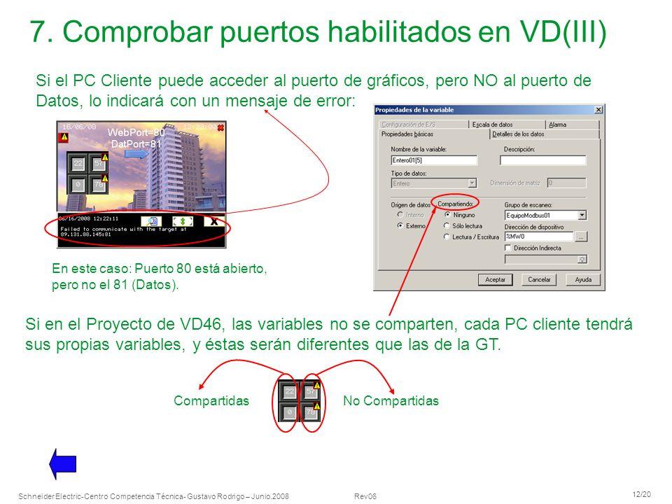 Schneider Electric 12/20 -Centro Competencia Técnica- Gustavo Rodrigo – Junio.2008 Rev06 7. Comprobar puertos habilitados en VD(III) Si el PC Cliente
