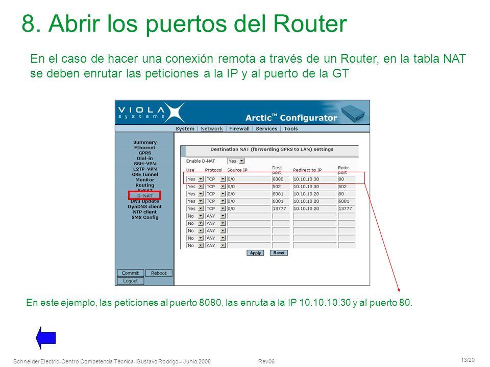 Schneider Electric 13/20 -Centro Competencia Técnica- Gustavo Rodrigo – Junio.2008 Rev06 8. Abrir los puertos del Router En el caso de hacer una conex