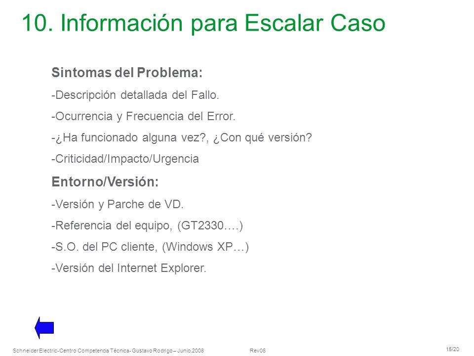 Schneider Electric 15/20 -Centro Competencia Técnica- Gustavo Rodrigo – Junio.2008 Rev06 10. Información para Escalar Caso Sintomas del Problema: -Des