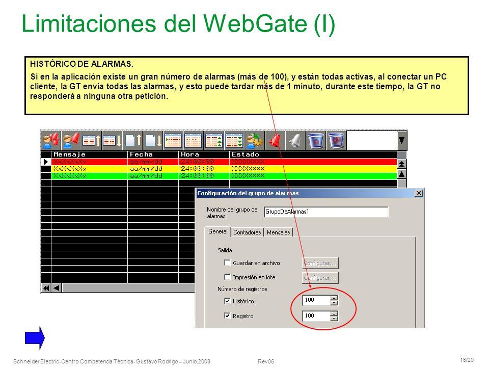 Schneider Electric 16/20 -Centro Competencia Técnica- Gustavo Rodrigo – Junio.2008 Rev06 Limitaciones del WebGate (I) HISTÓRICO DE ALARMAS. Si en la a