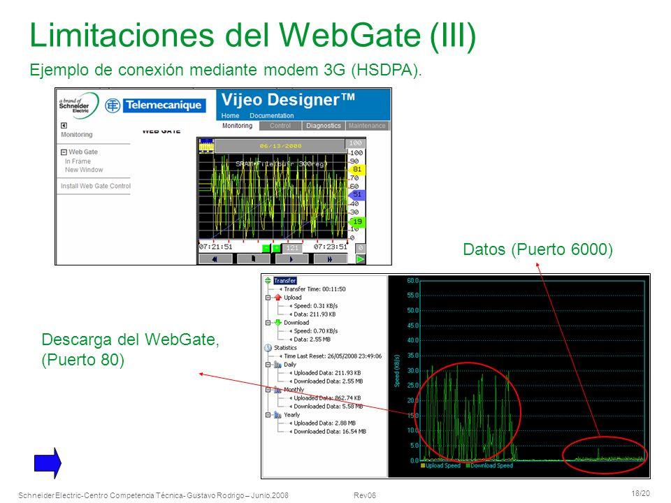 Schneider Electric 18/20 -Centro Competencia Técnica- Gustavo Rodrigo – Junio.2008 Rev06 Datos (Puerto 6000) Limitaciones del WebGate (III) Ejemplo de