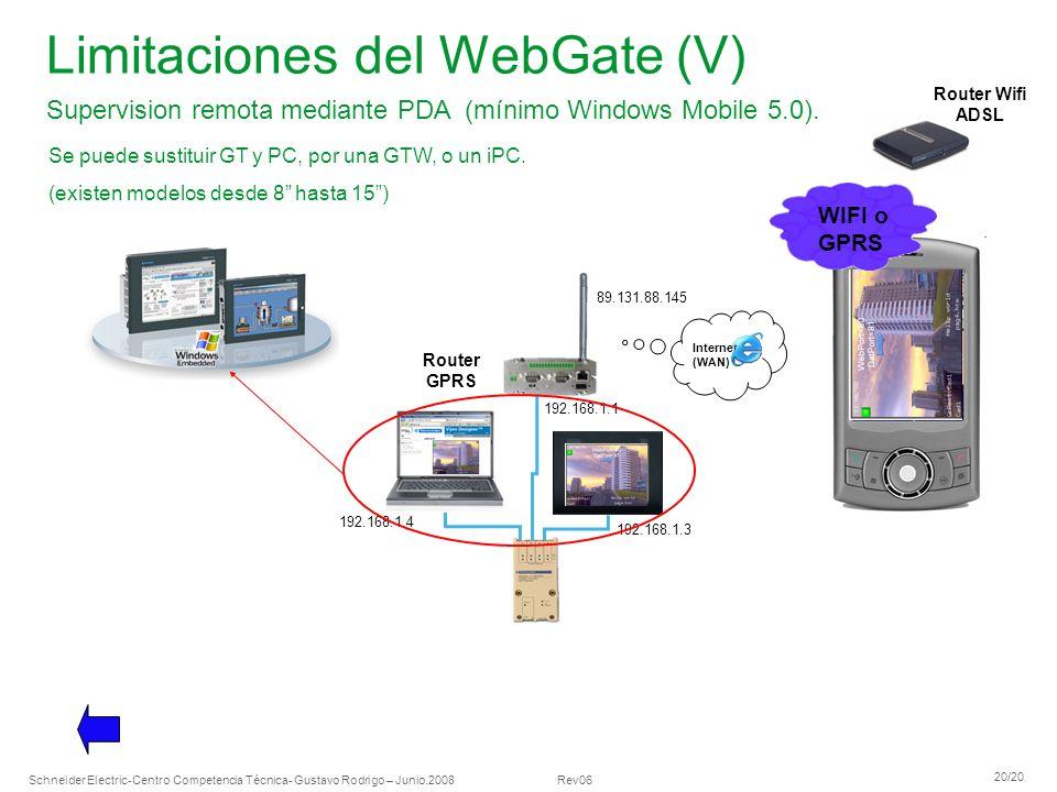 Schneider Electric 20/20 -Centro Competencia Técnica- Gustavo Rodrigo – Junio.2008 Rev06 Limitaciones del WebGate (V) Supervision remota mediante PDA