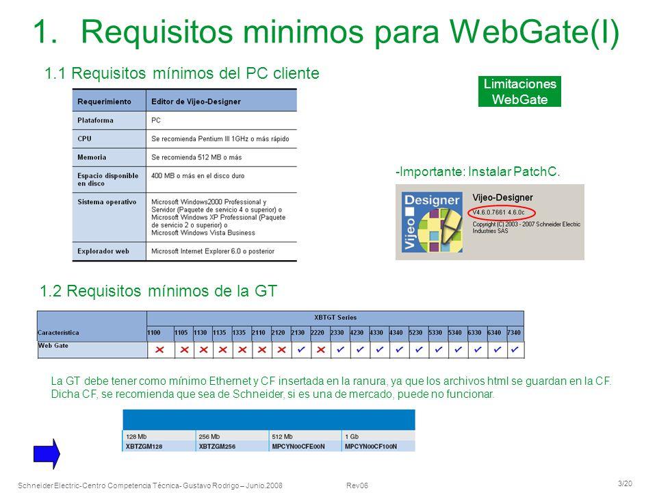 Schneider Electric 4/20 -Centro Competencia Técnica- Gustavo Rodrigo – Junio.2008 Rev06 1.Requisitos mínimos para WebGate(II) 1.3 Requisitos mínimos de la aplicación (Control de acceso, Panel publicado, PatchC) Limitaciones WebGate Publicar Paneles en: -HMI Runtime: Solo se ven en la GT -WebGate: Solo se ven en en el PC -Todo: Se pueden ver en ambos