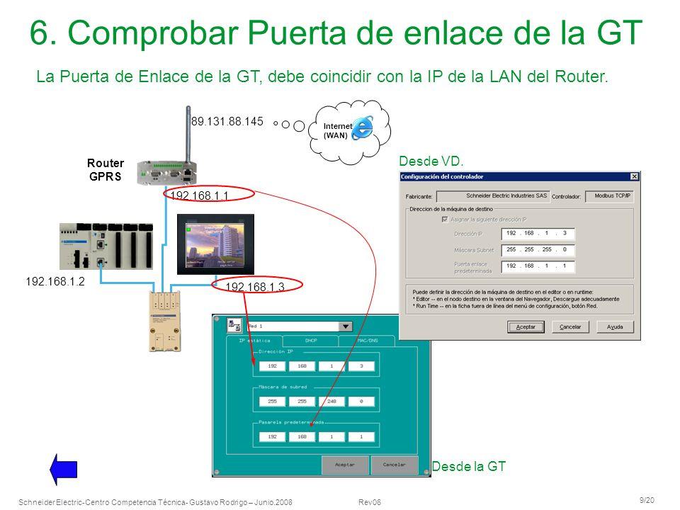 Schneider Electric 9/20 -Centro Competencia Técnica- Gustavo Rodrigo – Junio.2008 Rev06 6. Comprobar Puerta de enlace de la GT La Puerta de Enlace de