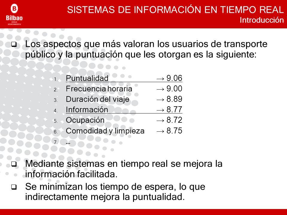 SISTEMAS DE INFORMACIÓN EN TIEMPO REAL Introducción Los aspectos que más valoran los usuarios de transporte público y la puntuación que les otorgan es la siguiente: 1.