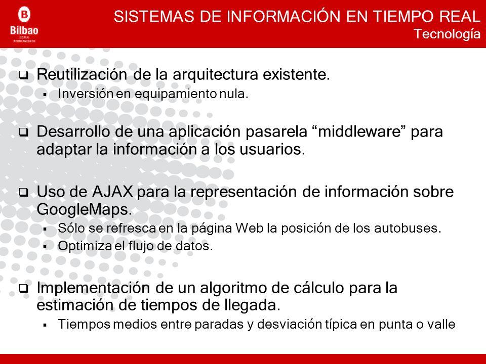 SISTEMAS DE INFORMACIÓN EN TIEMPO REAL Tecnología Reutilización de la arquitectura existente.