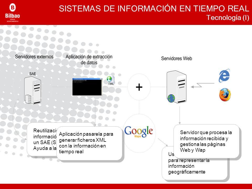 SISTEMAS DE INFORMACIÓN EN TIEMPO REAL Tecnología (I) Reutilización de la información generada por un SAE (Sistema de Ayuda a la explotación) Aplicación pasarela para generar ficheros XML con la información en tiempo real Uso de GoogleMaps para representar la información geográficamente Servidor que procesa la información recibida y gestiona las páginas Web y Wap