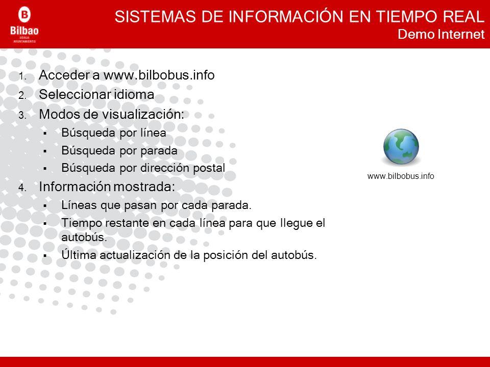 SISTEMAS DE INFORMACIÓN EN TIEMPO REAL Demo Internet 1. Acceder a www.bilbobus.info 2. Seleccionar idioma 3. Modos de visualización: Búsqueda por líne