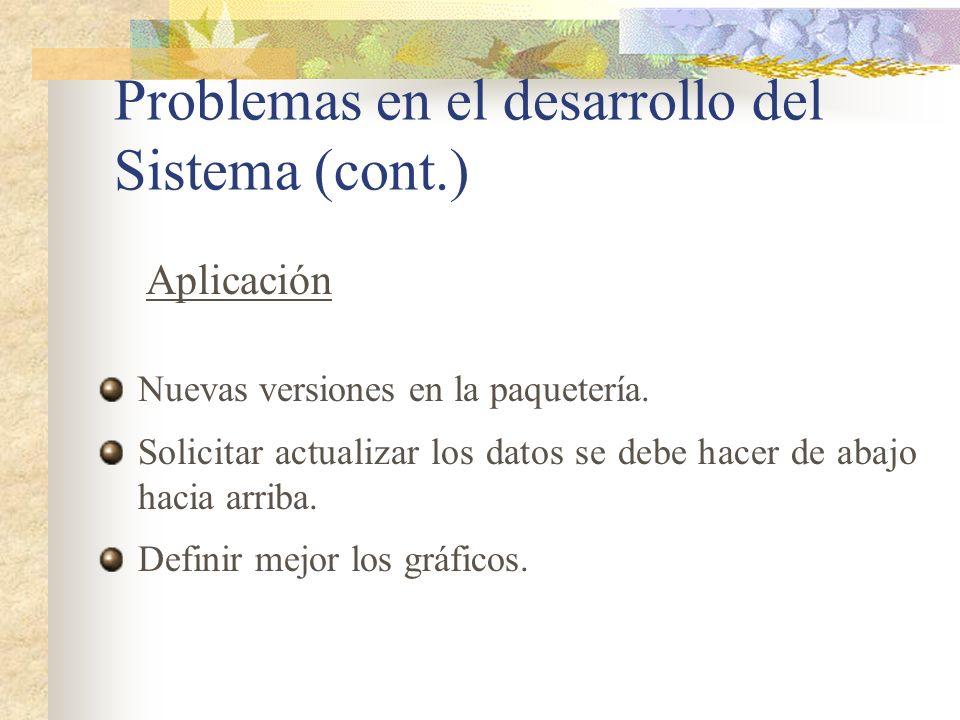 Problemas en el desarrollo del Sistema (cont.) Nuevas versiones en la paquetería. Solicitar actualizar los datos se debe hacer de abajo hacia arriba.