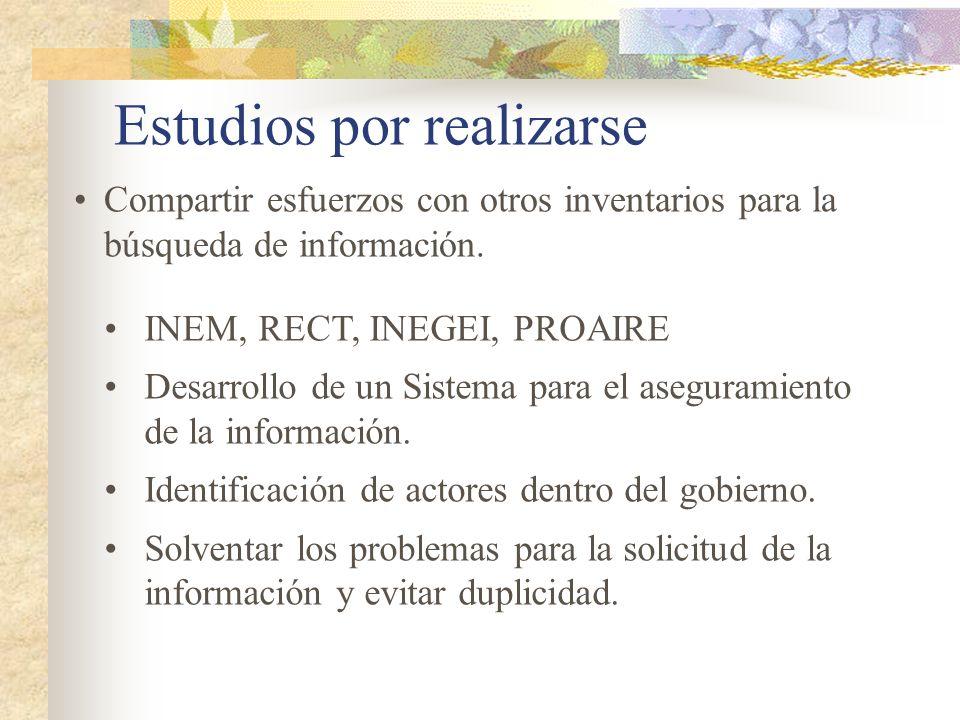 Estudios por realizarse INEM, RECT, INEGEI, PROAIRE Desarrollo de un Sistema para el aseguramiento de la información.