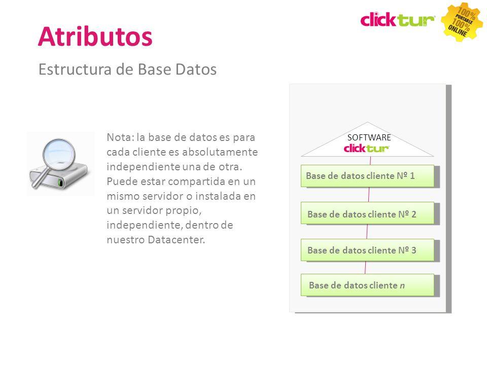 Estructura de Base Datos Nota: la base de datos es para cada cliente es absolutamente independiente una de otra. Puede estar compartida en un mismo se
