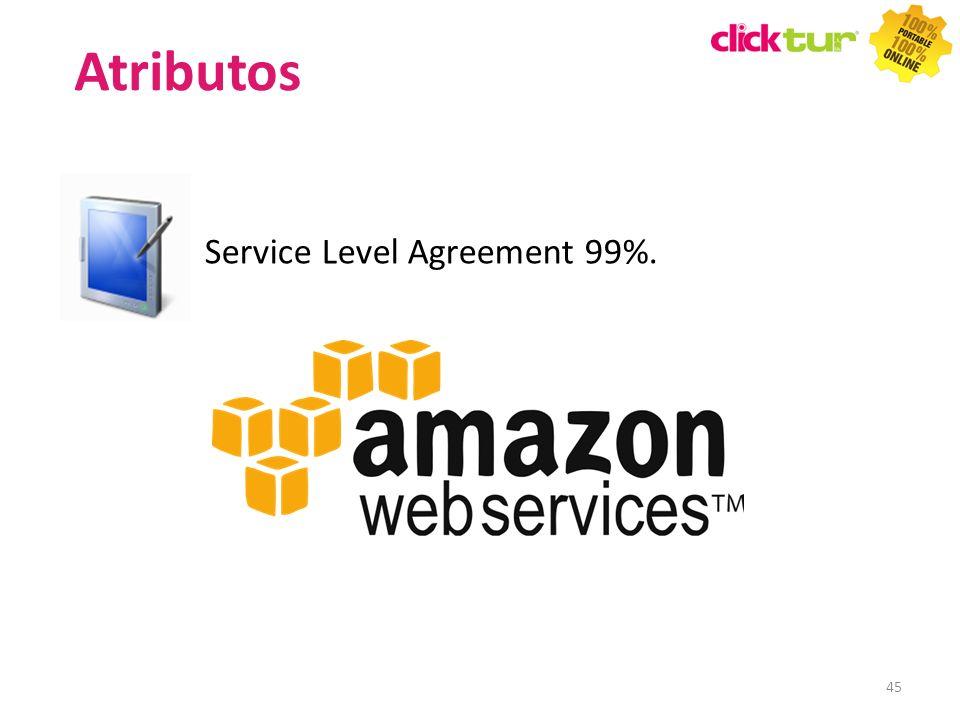 Service Level Agreement 99%. 45 Atributos