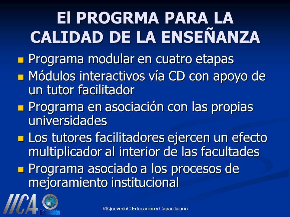 RIQuevedoC Educación y Capacitación El PROGRMA PARA LA CALIDAD DE LA ENSEÑANZA Programa modular en cuatro etapas Programa modular en cuatro etapas Mód